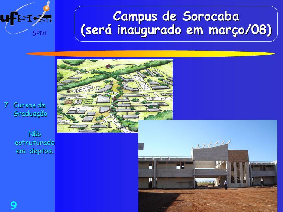 SPDI 9 Campus de Sorocaba (será inaugurado em março/08) 7 Cursos de Graduação Não estruturado em deptos.