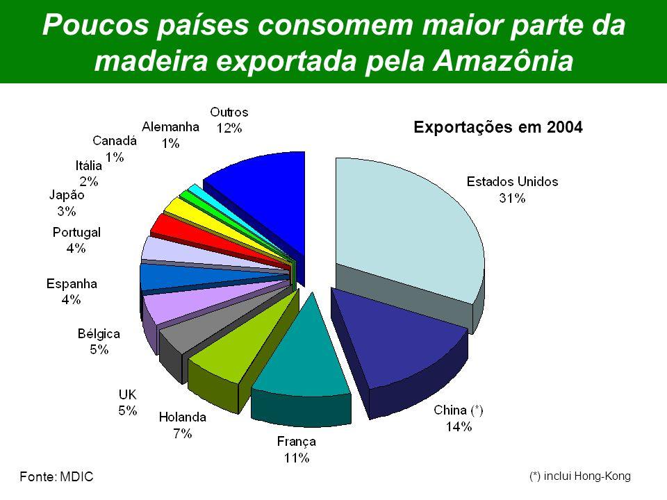 Poucos países consomem maior parte da madeira exportada pela Amazônia Fonte: MDIC (*) inclui Hong-Kong Exportações em 2004