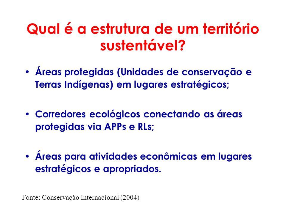 Qual é a estrutura de um território sustentável.