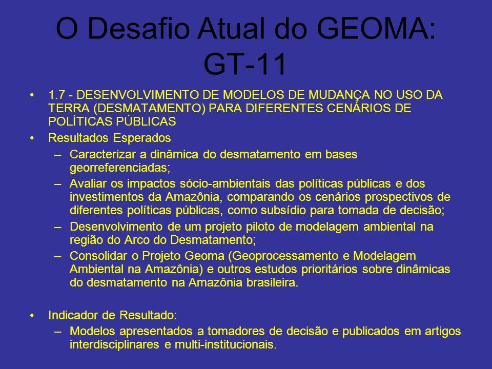 O Desafio Atual do GEOMA: GT-11 1.7 - DESENVOLVIMENTO DE MODELOS DE MUDANÇA NO USO DA TERRA (DESMATAMENTO) PARA DIFERENTES CENÁRIOS DE POLÍTICAS PÚBLI
