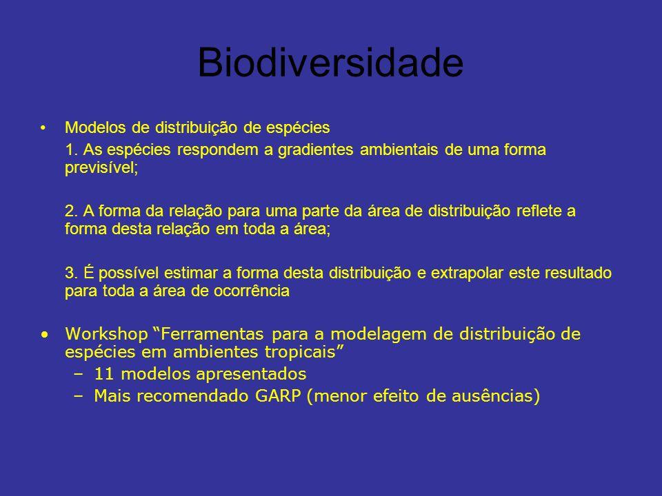 Biodiversidade Modelos de distribuição de espécies 1. As espécies respondem a gradientes ambientais de uma forma previsível; 2. A forma da relação par
