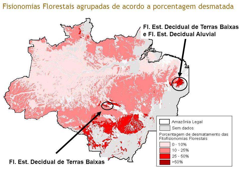 Fl. Est. Decidual de Terras Baixas Fisionomias Florestais agrupadas de acordo a porcentagem desmatada Fl. Est. Decidual de Terras Baixas e Fl. Est. De