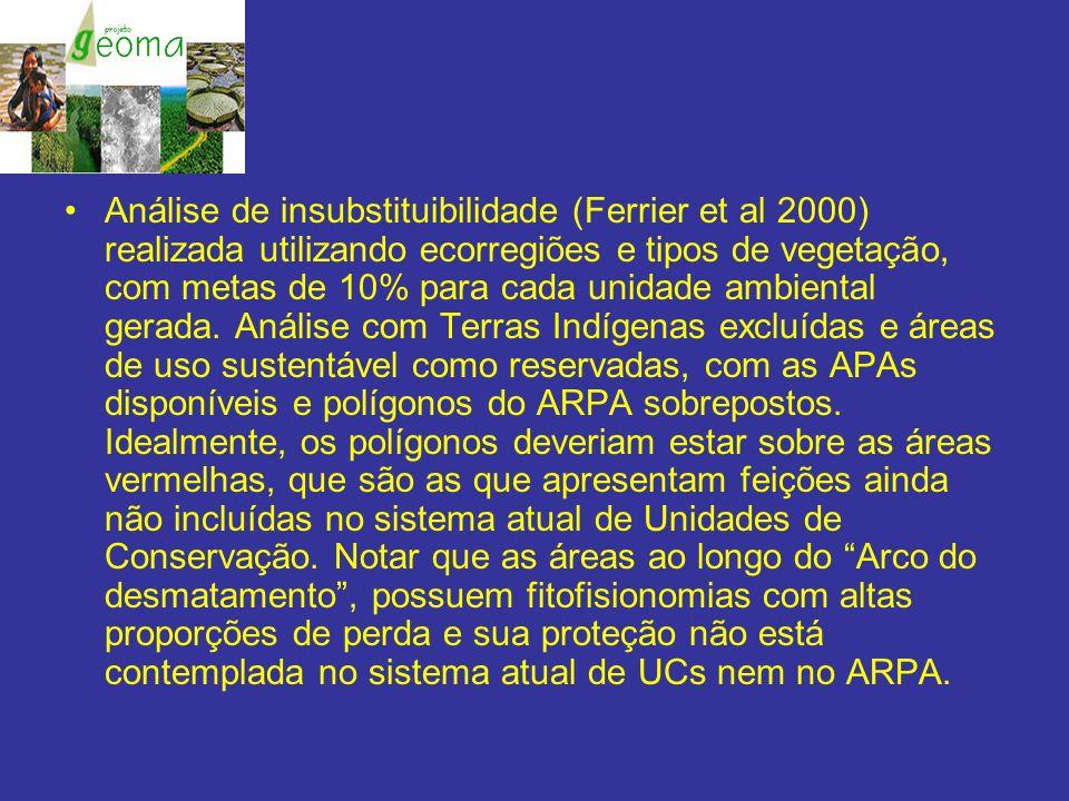 Análise de insubstituibilidade (Ferrier et al 2000) realizada utilizando ecorregiões e tipos de vegetação, com metas de 10% para cada unidade ambienta