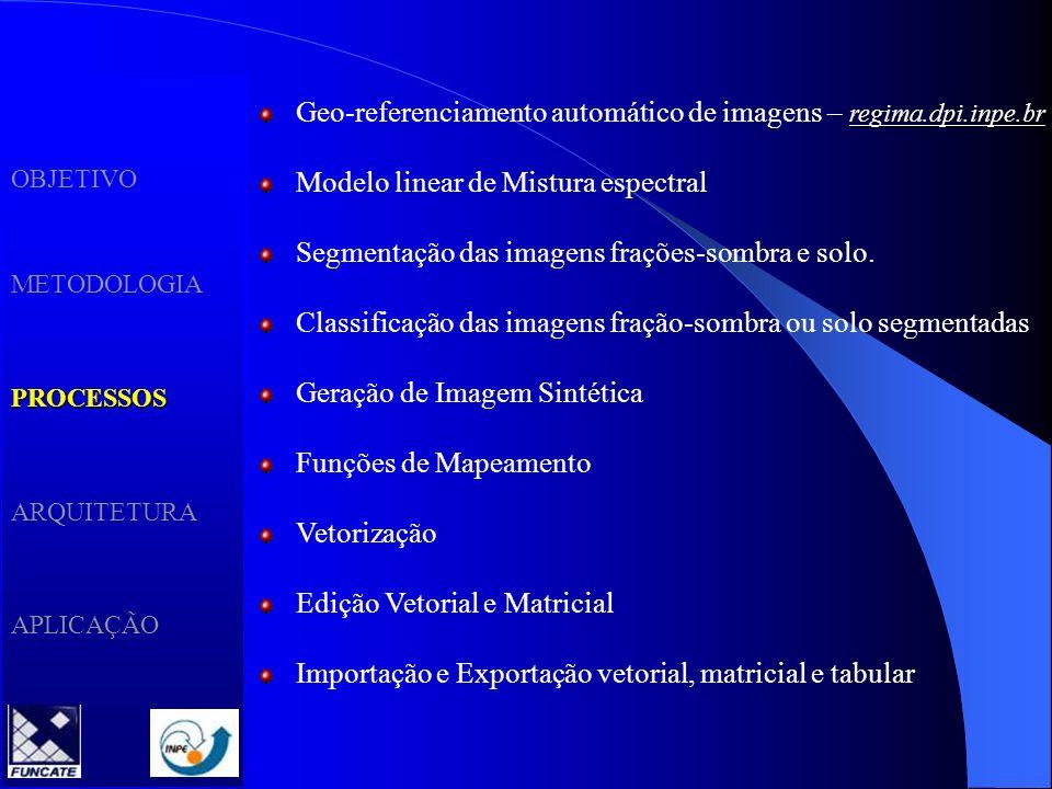 OBJETIVO METODOLOGIAPROCESSOS ARQUITETURA APLICAÇÃO Auditoria