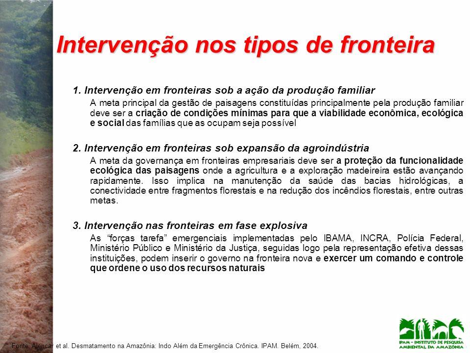 Intervenção nos tipos de fronteira 1. Intervenção em fronteiras sob a ação da produção familiar A meta principal da gestão de paisagens constituídas p