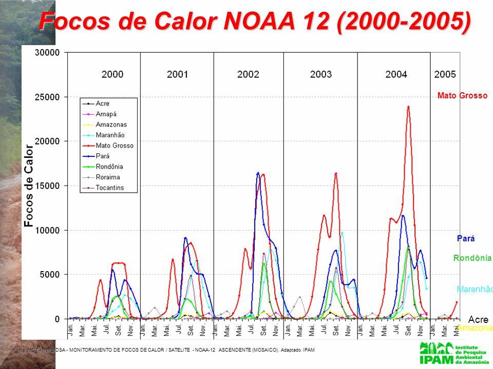 Focos de Calor NOAA 12 (2000-2005) Mato Grosso Pará Rondônia Maranhão Amazonas Acre Fonte: MCT - INPE/DSA - MONITORAMENTO DE FOCOS DE CALOR / SATELITE - NOAA-12 ASCENDENTE (MOSAICO).