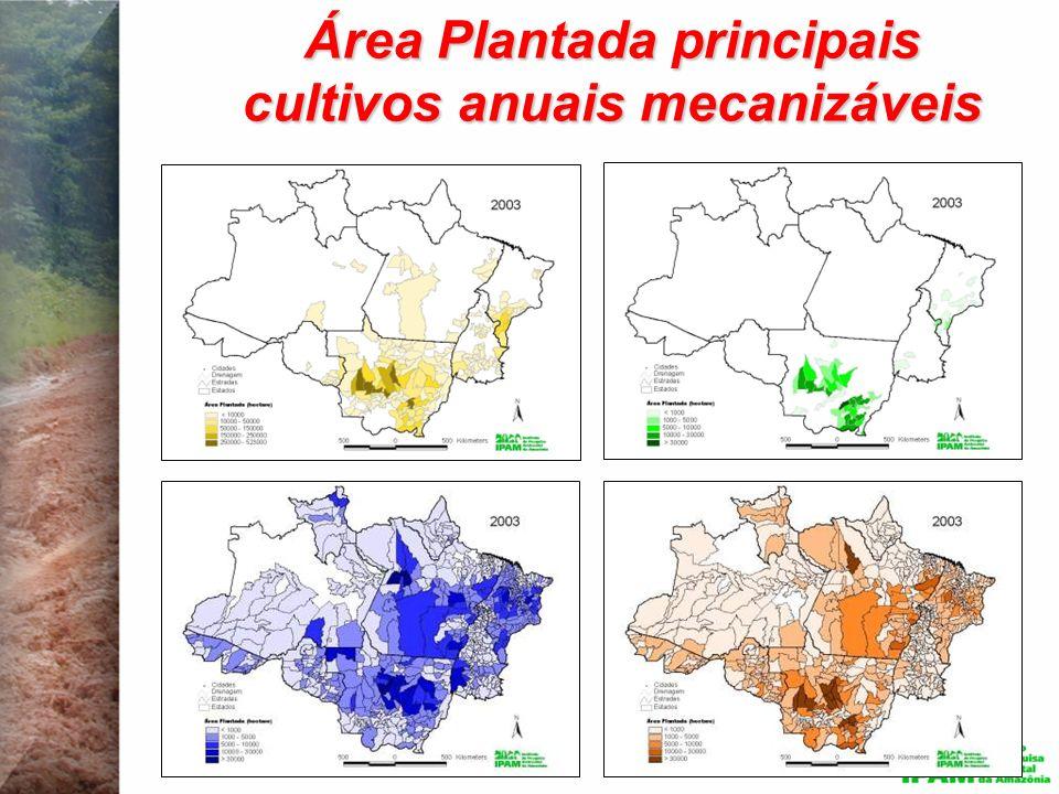 Área Plantada principais cultivos anuais mecanizáveis