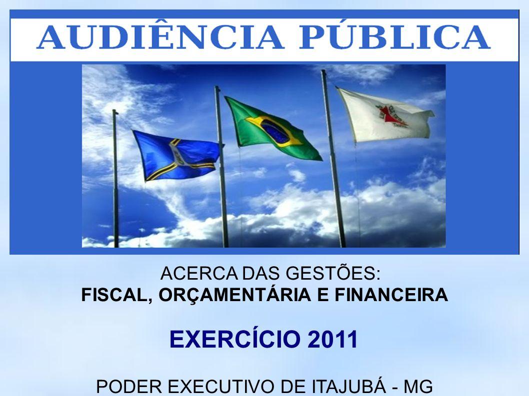 ACERCA DAS GESTÕES: FISCAL, ORÇAMENTÁRIA E FINANCEIRA EXERCÍCIO 2011 PODER EXECUTIVO DE ITAJUBÁ - MG
