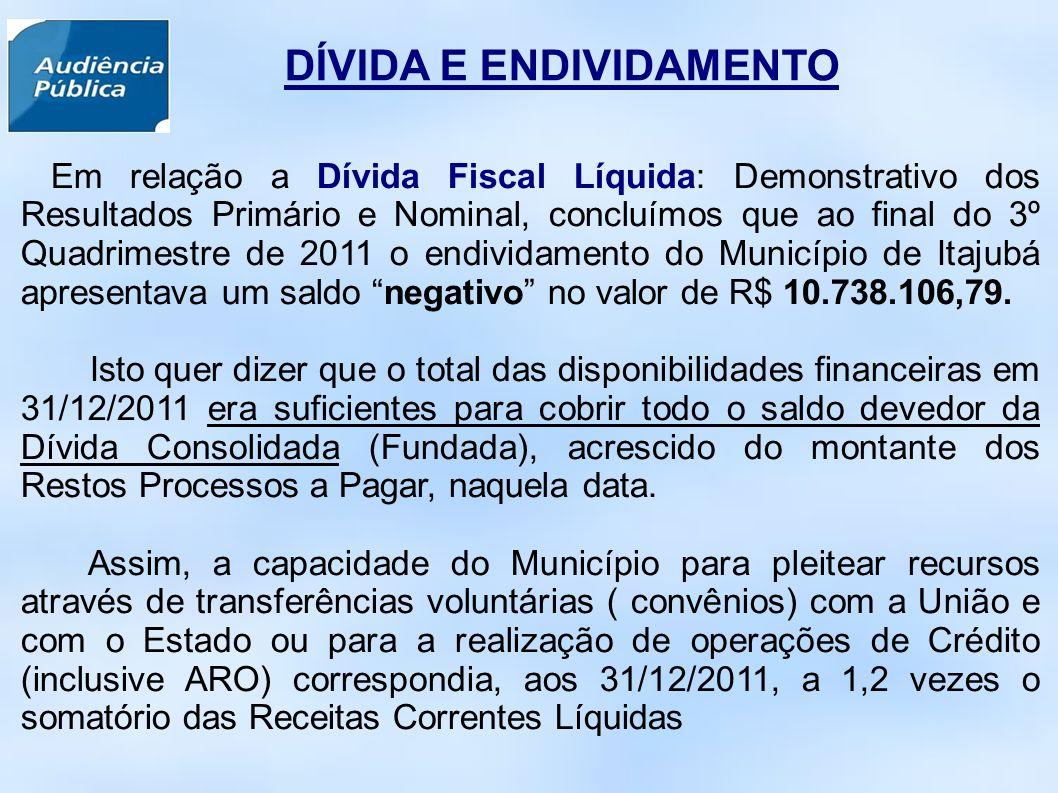 DÍVIDA E ENDIVIDAMENTO Em relação a Dívida Fiscal Líquida: Demonstrativo dos Resultados Primário e Nominal, concluímos que ao final do 3º Quadrimestre de 2011 o endividamento do Município de Itajubá apresentava um saldo negativo no valor de R$ 10.738.106,79.