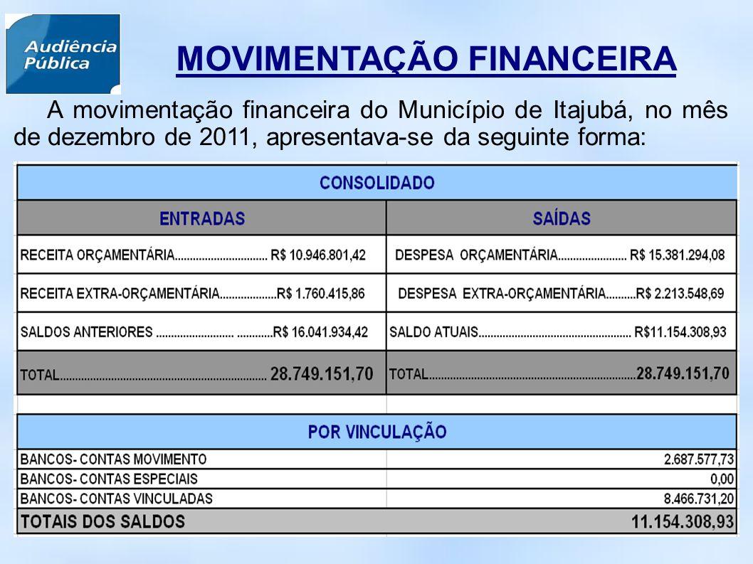 MOVIMENTAÇÃO FINANCEIRA A movimentação financeira do Município de Itajubá, no mês de dezembro de 2011, apresentava-se da seguinte forma: