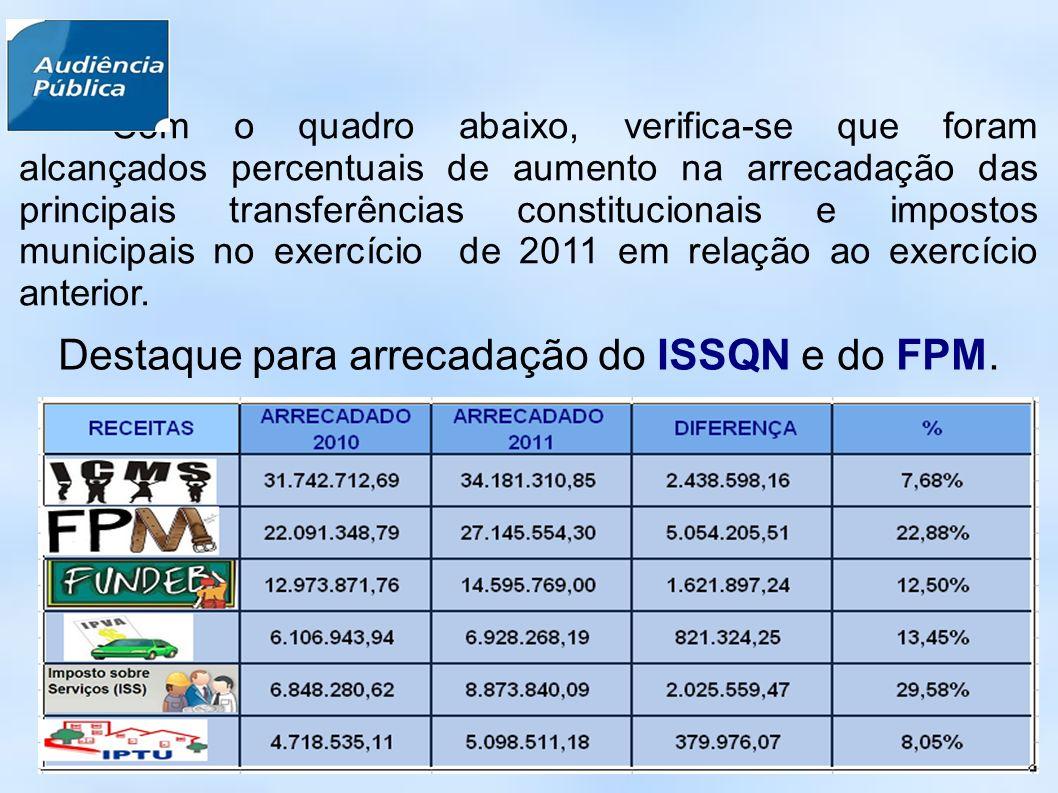 OBRIGADO! JOSÉ BENEDITO DE ASSIS SECRETÁRIO MUNICIPAL DE FINANÇAS