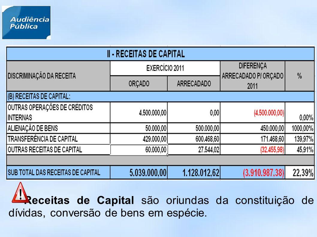 RESTOS A PAGAR( EXERCÍCIOS ANTERIORES) / VARIAÇÕES PATRIMONIAIS No Demonstrativo dos Restos a Pagar, detectamos que em 31/12/2010 os saldos de Restos dos Exercícios Anteriores totalizavam R$ 4.141.546,82.