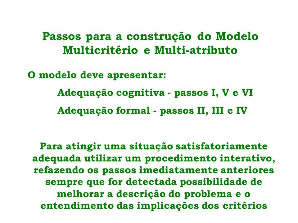 Passos para a construção do Modelo Multicritério e Multi-atributo O modelo deve apresentar: Adequação cognitiva - passos I, V e VI Adequação formal - passos II, III e IV Para atingir uma situação satisfatoriamente adequada utilizar um procedimento interativo, refazendo os passos imediatamente anteriores sempre que for detectada possibilidade de melhorar a descrição do problema e o entendimento das implicações dos critérios