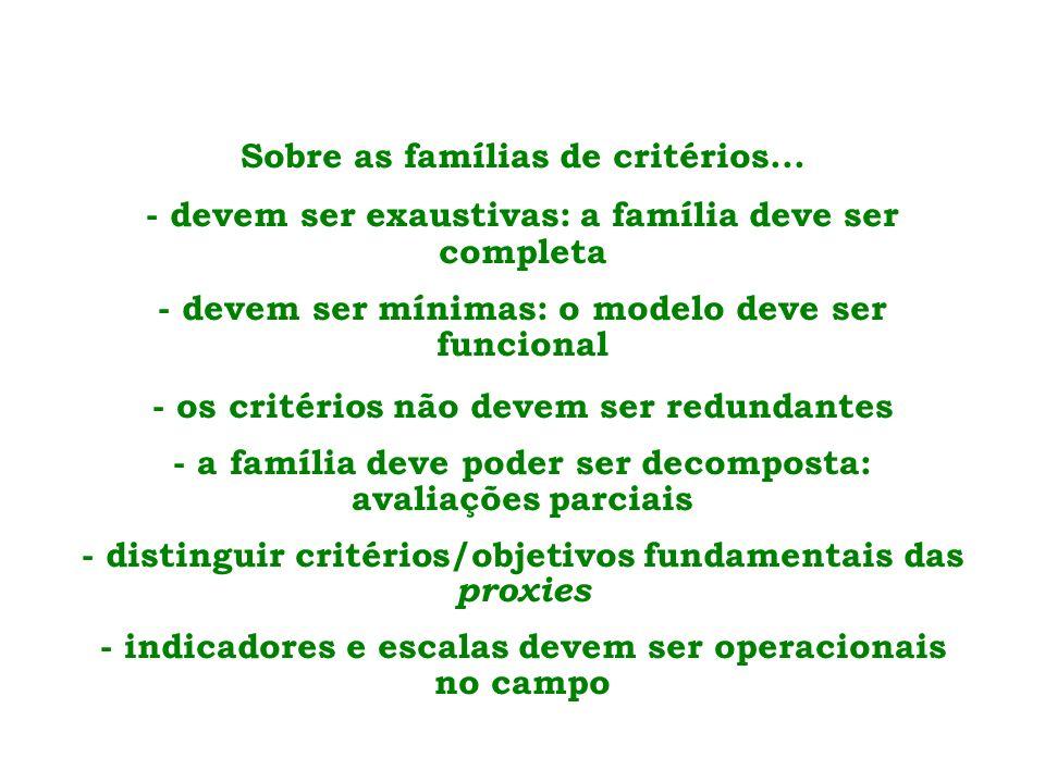 Sobre as famílias de critérios...