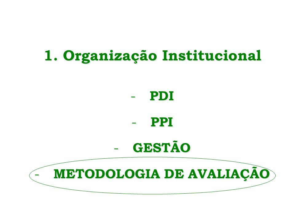 1.Organização Institucional - PDI - PPI - GESTÃO - METODOLOGIA DE AVALIAÇÃO 1.