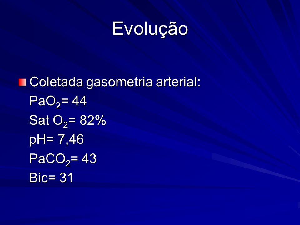 Coletada gasometria arterial: PaO 2 = 44 PaO 2 = 44 Sat O 2 = 82% Sat O 2 = 82% pH= 7,46 pH= 7,46 PaCO 2 = 43 PaCO 2 = 43 Bic= 31 Bic= 31 Evolução