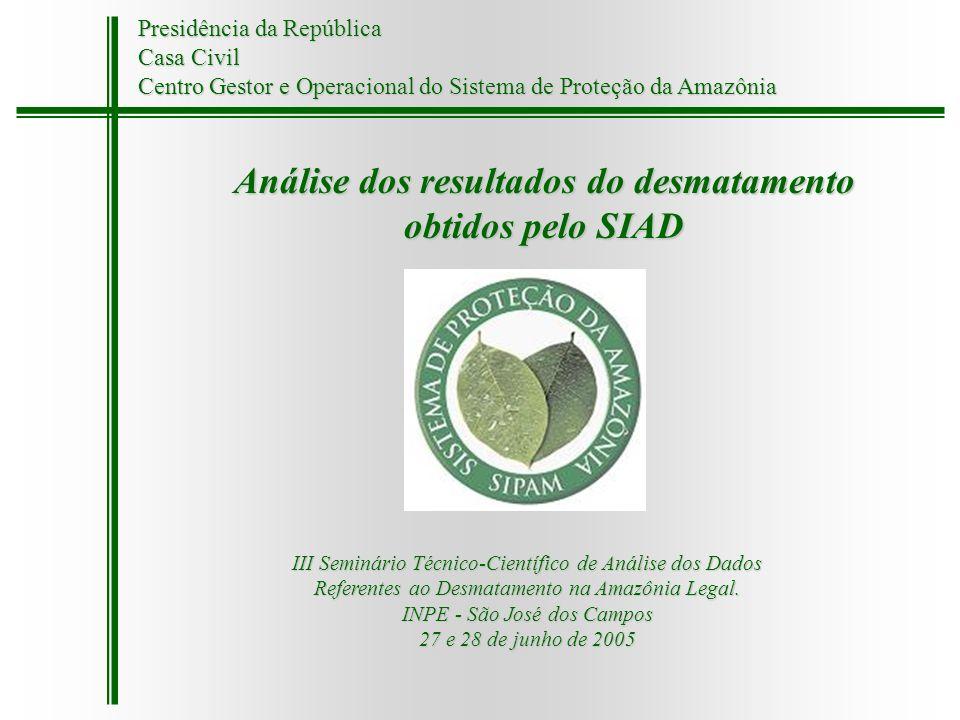 Presidência da República Casa Civil Centro Gestor e Operacional do Sistema de Proteção da Amazônia Análise dos resultados do desmatamento obtidos pelo