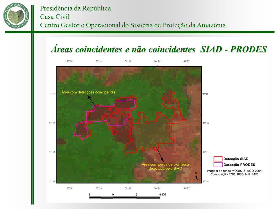 Presidência da República Casa Civil Centro Gestor e Operacional do Sistema de Proteção da Amazônia Áreas coincidentes e não coincidentes SIAD - PRODES