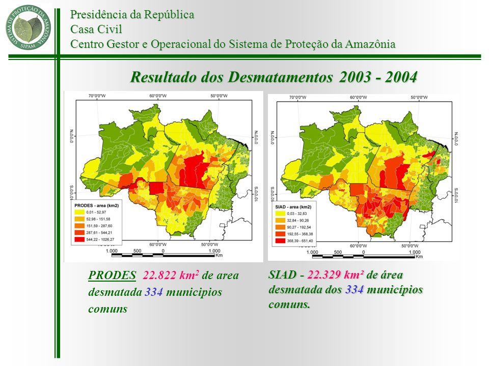 Presidência da República Casa Civil Centro Gestor e Operacional do Sistema de Proteção da Amazônia SIAD - 22.329 km² de área desmatada dos 334 municíp