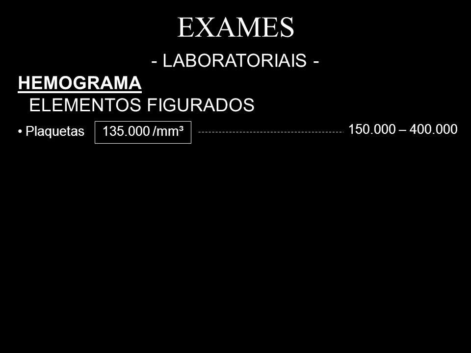 EXAMES - LABORATORIAIS - HEMOGRAMA ELEMENTOS FIGURADOS Plaquetas 135.000 /mm³ 150.000 – 400.000