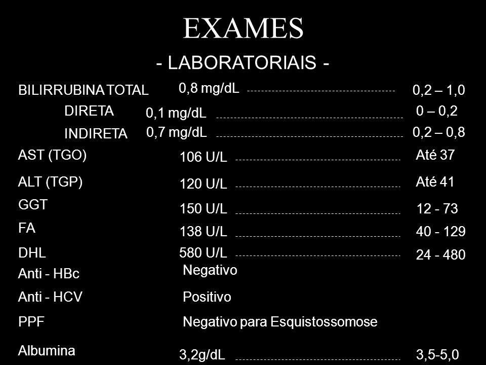 EXAMES - LABORATORIAIS - BILIRRUBINA TOTAL DIRETA INDIRETA 0,8 mg/dL 0,1 mg/dL 0,7 mg/dL ALT (TGP) 120 U/L AST (TGO) 106 U/L GGT 150 U/L FA 138 U/L An