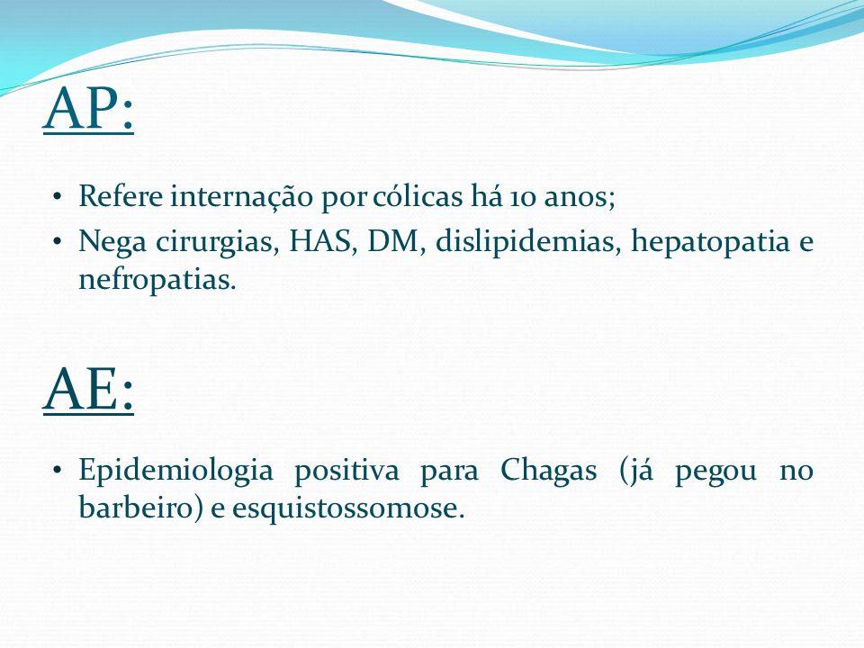 AP: Refere internação por cólicas há 10 anos; Nega cirurgias, HAS, DM, dislipidemias, hepatopatia e nefropatias. AE: Epidemiologia positiva para Chaga