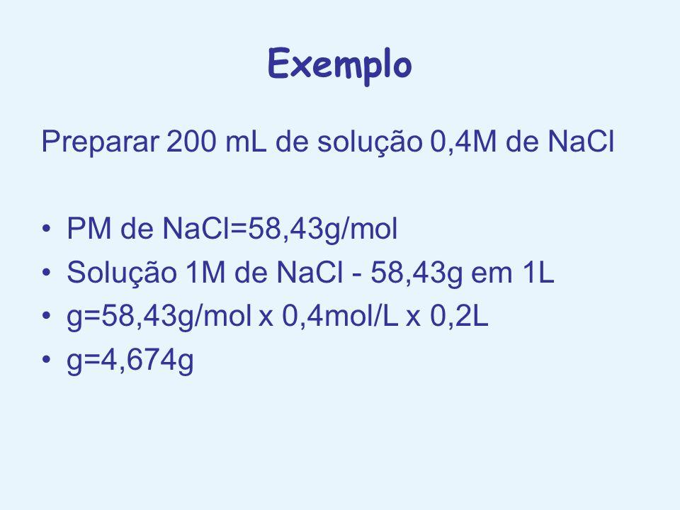 Exemplo Preparar 200 mL de solução 0,4M de NaCl PM de NaCl=58,43g/mol Solução 1M de NaCl - 58,43g em 1L g=58,43g/mol x 0,4mol/L x 0,2L g=4,674g