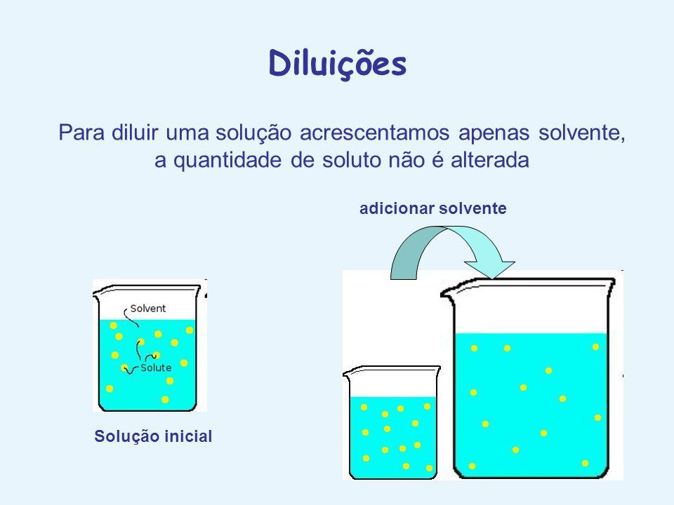 Diluições Para diluir uma solução acrescentamos apenas solvente, a quantidade de soluto não é alterada Solução inicial adicionar solvente