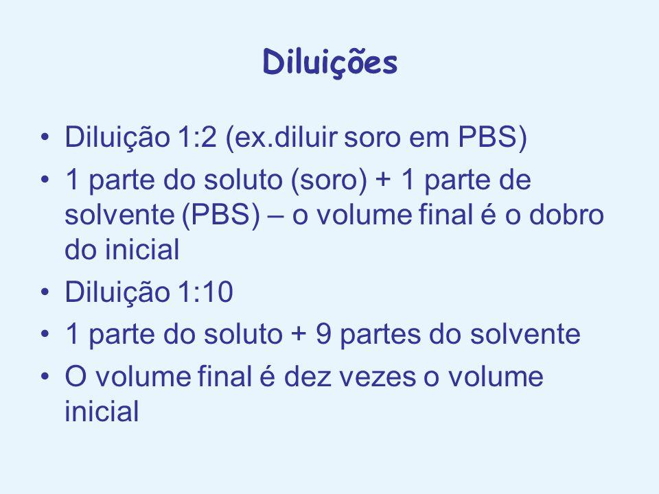 Diluições Diluição 1:2 (ex.diluir soro em PBS) 1 parte do soluto (soro) + 1 parte de solvente (PBS) – o volume final é o dobro do inicial Diluição 1:1
