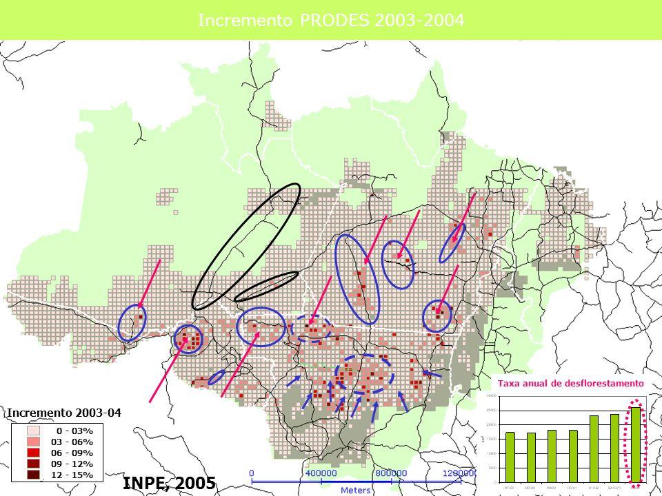 Incremento PRODES 2003-2004 0 - 03% 03 - 06% 06 - 09% 09 - 12% 12 - 15% Taxa anual de desflorestamento INPE, 2005 Incremento 2003-04