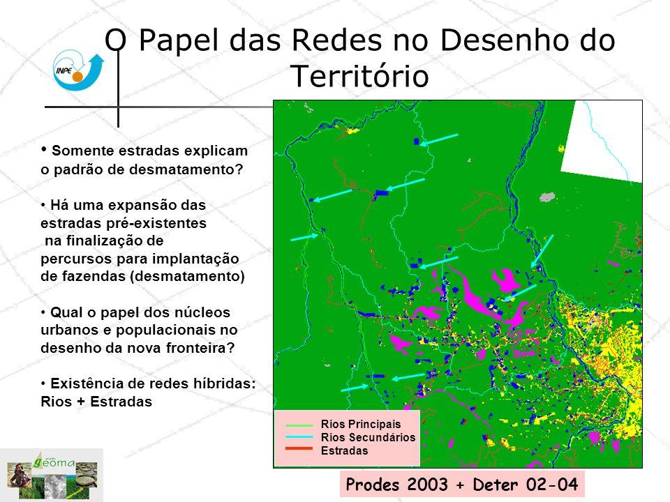 O Papel das Redes no Desenho do Território Prodes 2003 + Deter 02-04 Somente estradas explicam o padrão de desmatamento? Há uma expansão das estradas