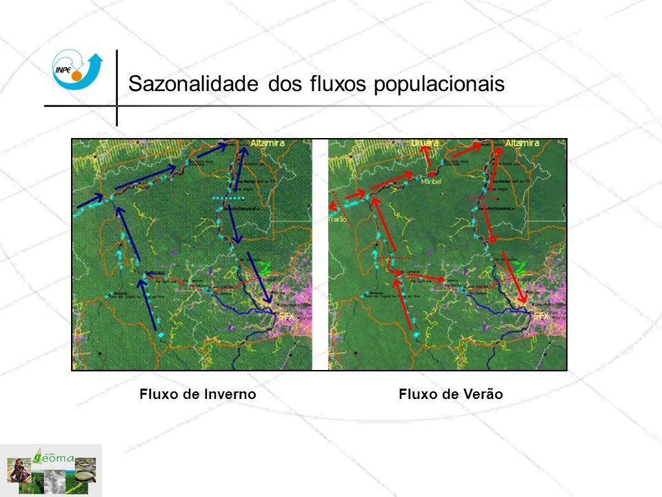 Sazonalidade dos fluxos populacionais Fluxo de InvernoFluxo de Verão