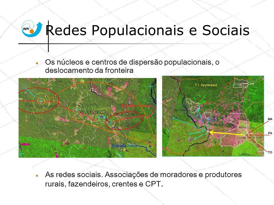 Redes Populacionais e Sociais Os núcleos e centros de dispersão populacionais, o deslocamento da fronteira As redes sociais. Associações de moradores