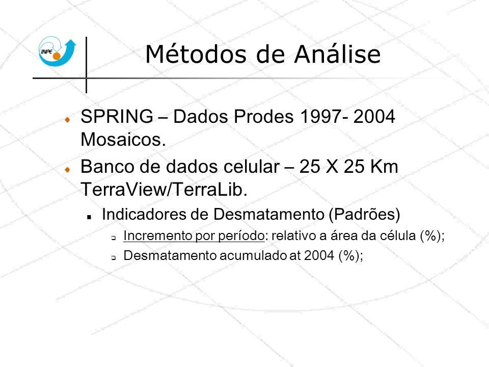 Métodos de Análise SPRING – Dados Prodes 1997- 2004 Mosaicos. Banco de dados celular – 25 X 25 Km TerraView/TerraLib. Indicadores de Desmatamento (Pad