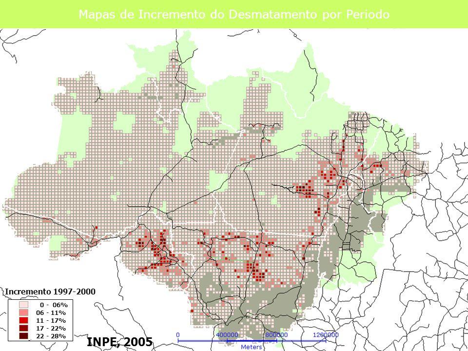 Mapas de Incremento do Desmatamento por Periodo 0 - 06% 06 - 11% 11 - 17% 17 - 22% 22 - 28% INPE, 2005 Incremento 1997-2000