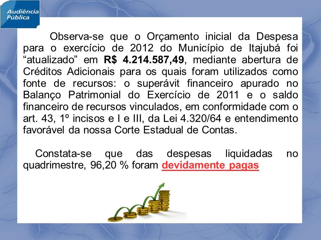 Observa-se que o Orçamento inicial da Despesa para o exercício de 2012 do Município de Itajubá foi atualizado em R$ 4.214.587,49, mediante abertura de Créditos Adicionais para os quais foram utilizados como fonte de recursos: o superávit financeiro apurado no Balanço Patrimonial do Exercício de 2011 e o saldo financeiro de recursos vinculados, em conformidade com o art.