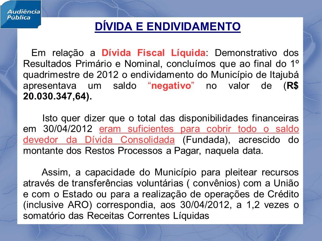 DÍVIDA E ENDIVIDAMENTO Em relação a Dívida Fiscal Líquida: Demonstrativo dos Resultados Primário e Nominal, concluímos que ao final do 1º quadrimestre de 2012 o endividamento do Município de Itajubá apresentava um saldo negativo no valor de (R$ 20.030.347,64).