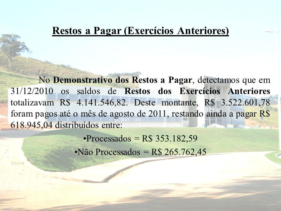 Restos a Pagar (Exercícios Anteriores) No Demonstrativo dos Restos a Pagar, detectamos que em 31/12/2010 os saldos de Restos dos Exercícios Anteriores totalizavam R$ 4.141.546,82.