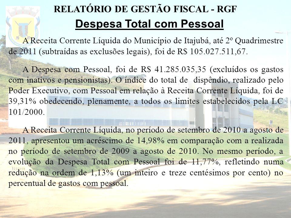 RELATÓRIO DE GESTÃO FISCAL - RGF Despesa Total com Pessoal A Receita Corrente Líquida do Município de Itajubá, até 2º Quadrimestre de 2011 (subtraídas
