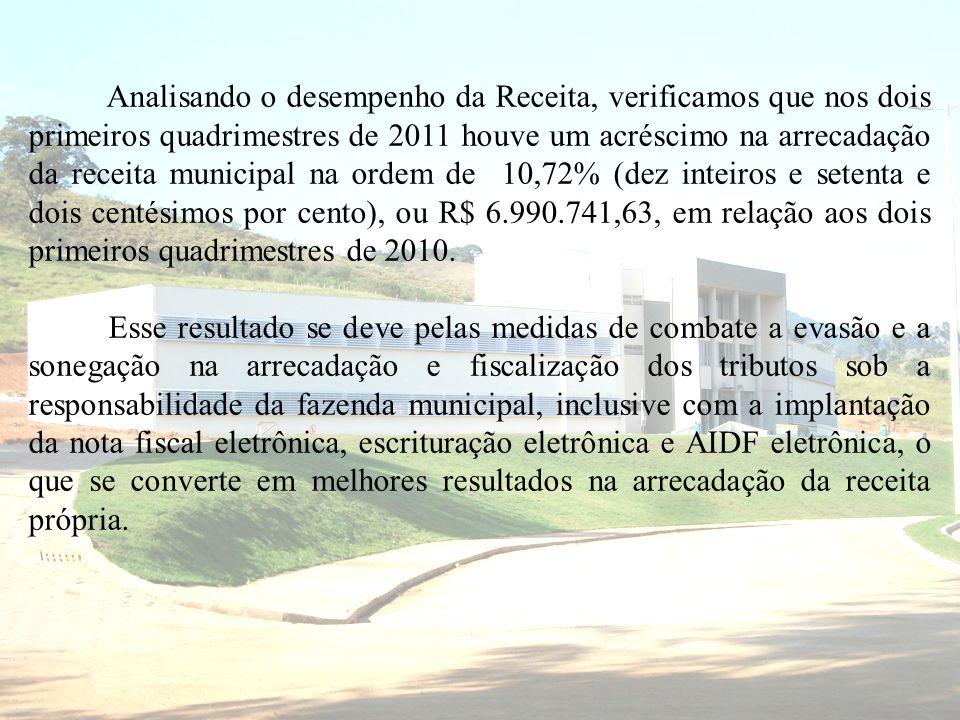 RELATÓRIO DE GESTÃO FISCAL - RGF Despesa Total com Pessoal A Receita Corrente Líquida do Município de Itajubá, até 2º Quadrimestre de 2011 (subtraídas as exclusões legais), foi de R$ 105.027.511,67.
