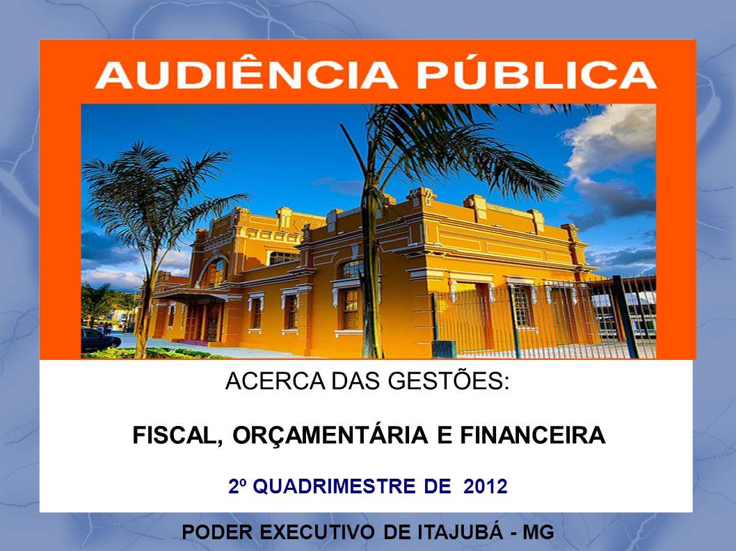 ACERCA DAS GESTÕES: FISCAL, ORÇAMENTÁRIA E FINANCEIRA 2º QUADRIMESTRE DE 2012 PODER EXECUTIVO DE ITAJUBÁ - MG