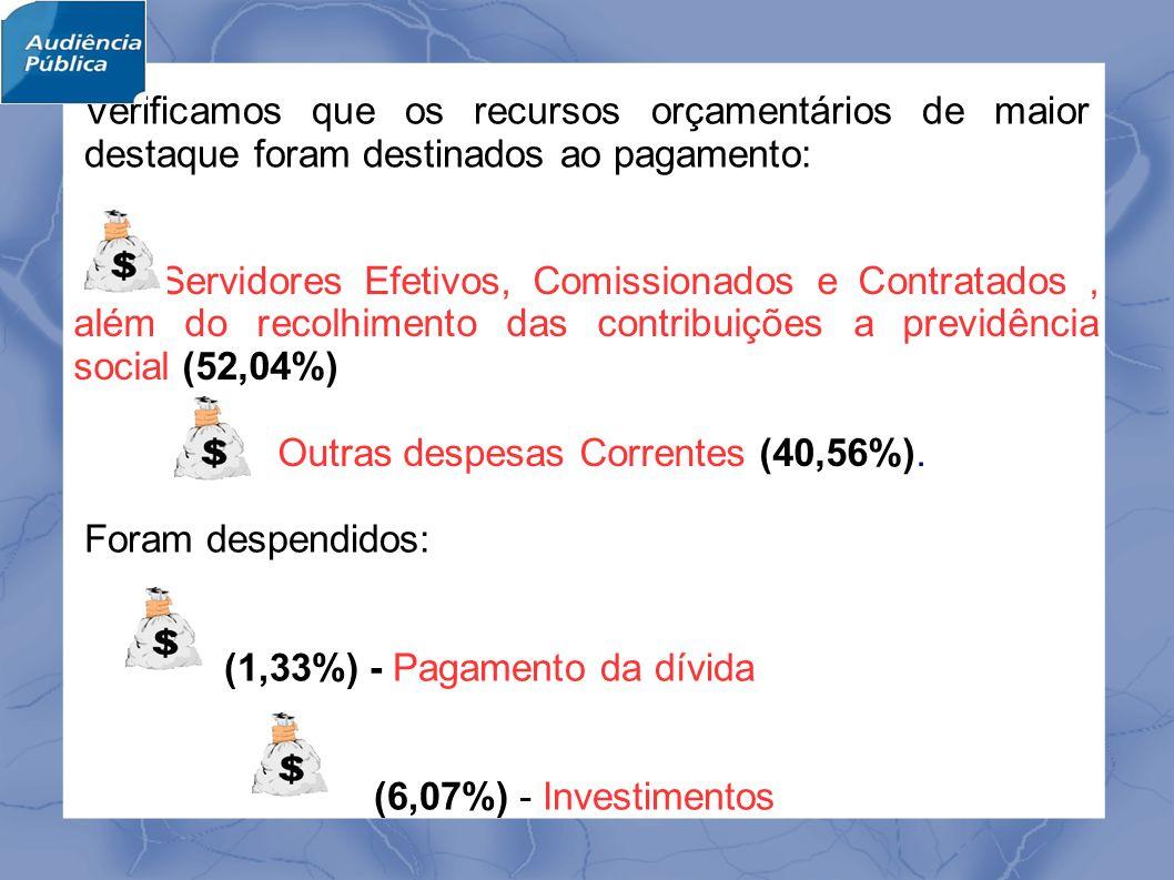 Verificamos que os recursos orçamentários de maior destaque foram destinados ao pagamento: Servidores Efetivos, Comissionados e Contratados, além do recolhimento das contribuições a previdência social (52,04%) Outras despesas Correntes (40,56%).