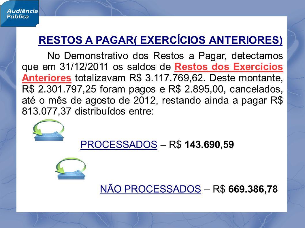 RESTOS A PAGAR( EXERCÍCIOS ANTERIORES) No Demonstrativo dos Restos a Pagar, detectamos que em 31/12/2011 os saldos de Restos dos Exercícios Anteriores totalizavam R$ 3.117.769,62.