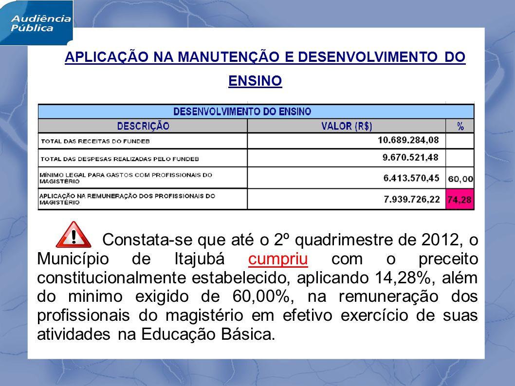APLICAÇÃO NA MANUTENÇÃO E DESENVOLVIMENTO DO ENSINO Constata-se que até o 2º quadrimestre de 2012, o Município de Itajubá cumpriu com o preceito constitucionalmente estabelecido, aplicando 14,28%, além do minimo exigido de 60,00%, na remuneração dos profissionais do magistério em efetivo exercício de suas atividades na Educação Básica.