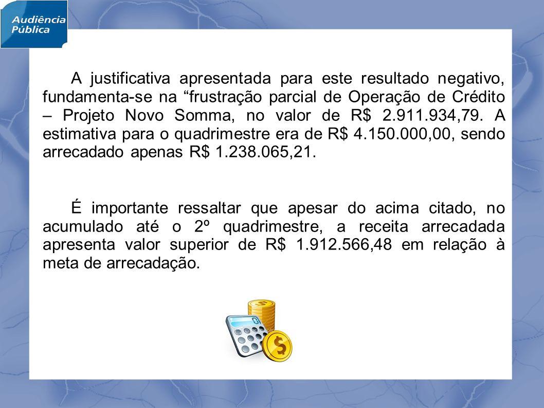 Analisando o desempenho da Receita, verificamos que nos oito primeiros meses de 2012 houve um acréscimo na arrecadação da receita municipal na ordem de 12,02%, ou R$ 8.673.904,31, em relação ao mesmo período de 2011.