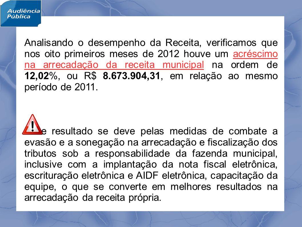 MOVIMENTAÇÃO FINANCEIRA A movimentação financeira do Município de Itajubá, no mês de agosto de 2012, apresentava-se da seguinte forma: