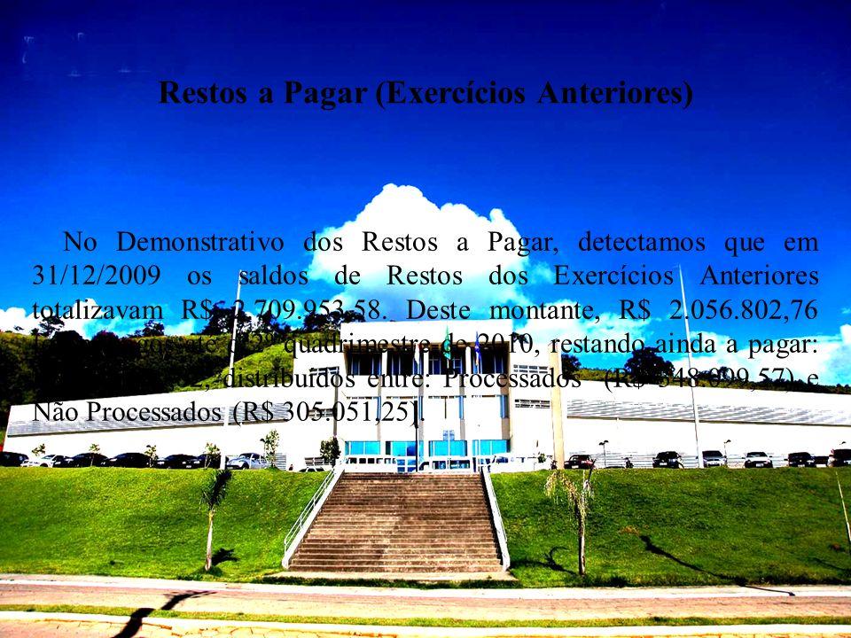 Restos a Pagar (Exercícios Anteriores) No Demonstrativo dos Restos a Pagar, detectamos que em 31/12/2009 os saldos de Restos dos Exercícios Anteriores
