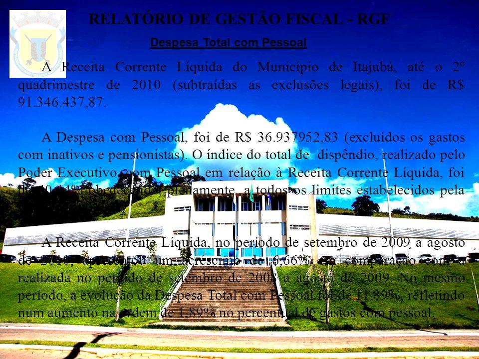 RELATÓRIO DE GESTÃO FISCAL - RGF Despesa Total com Pessoal A Receita Corrente Líquida do Município de Itajubá, até o 2º quadrimestre de 2010 (subtraíd