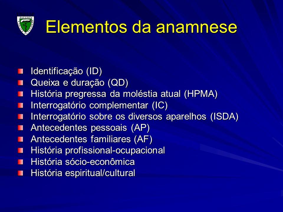Elementos da anamnese Identificação (ID) Identificação (ID) Queixa e duração (QD) Queixa e duração (QD) História pregressa da moléstia atual (HPMA) Hi