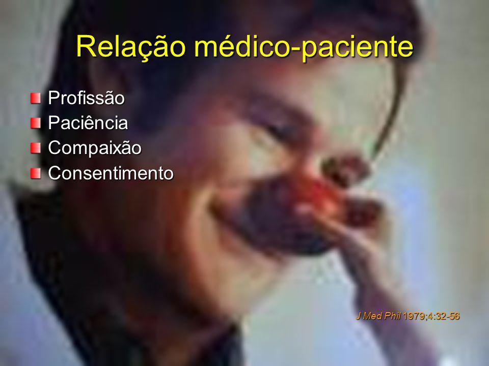 ProfissãoPaciênciaCompaixãoConsentimento J Med Phil 1979;4:32-56